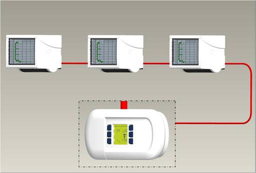 nagrzewnica elektryczna CFH sterowanie