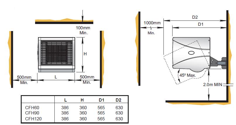 nagrzewnice elektryczne CFH wymiary